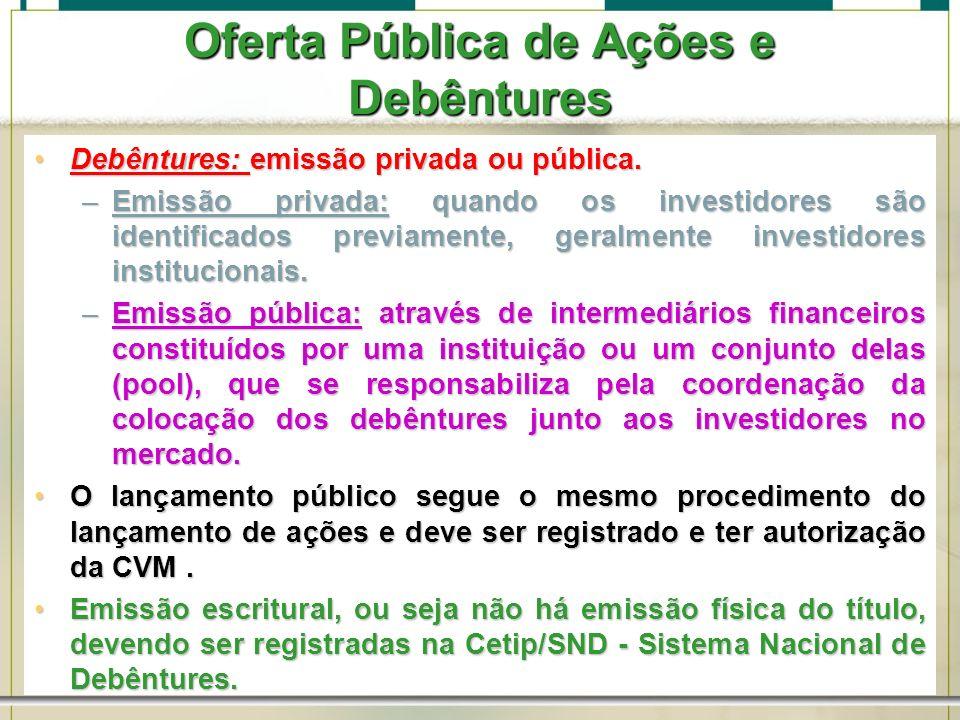 6/1/201428 Oferta Pública de Ações e Debêntures Debêntures: emissão privada ou pública.Debêntures: emissão privada ou pública. –Emissão privada: quand
