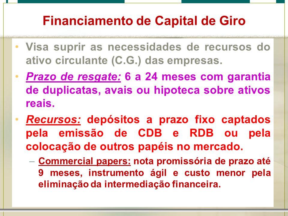 6/1/201435 Financiamento de Capital de Giro Visa suprir as necessidades de recursos do ativo circulante (C.G.) das empresas. Prazo de resgate: 6 a 24