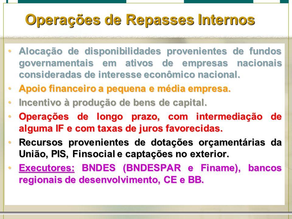 6/1/201436 Operações de Repasses Internos Alocação de disponibilidades provenientes de fundos governamentais em ativos de empresas nacionais considera