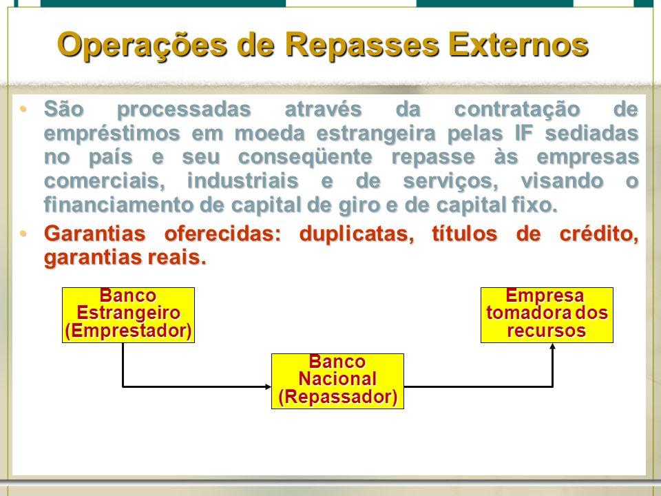 6/1/201437 Operações de Repasses Externos São processadas através da contratação de empréstimos em moeda estrangeira pelas IF sediadas no país e seu c
