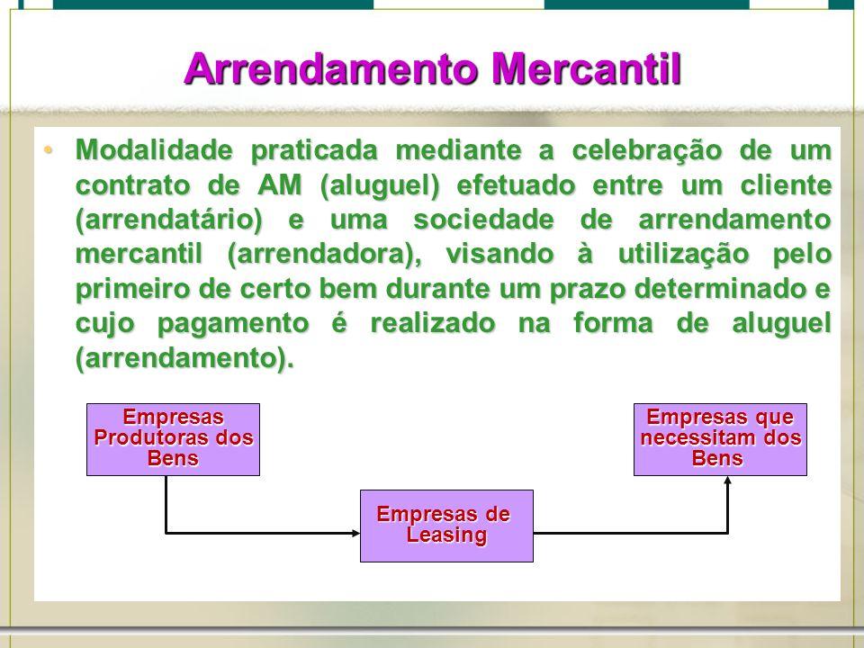 6/1/201438 Arrendamento Mercantil Modalidade praticada mediante a celebração de um contrato de AM (aluguel) efetuado entre um cliente (arrendatário) e