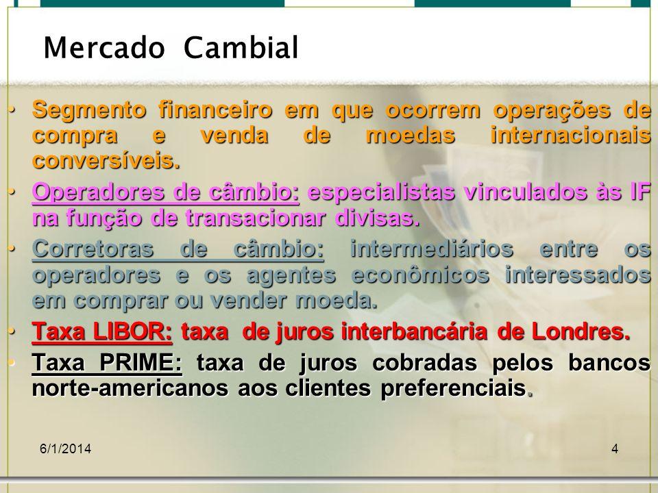 6/1/20144 Mercado Cambial Segmento financeiro em que ocorrem operações de compra e venda de moedas internacionais conversíveis.Segmento financeiro em