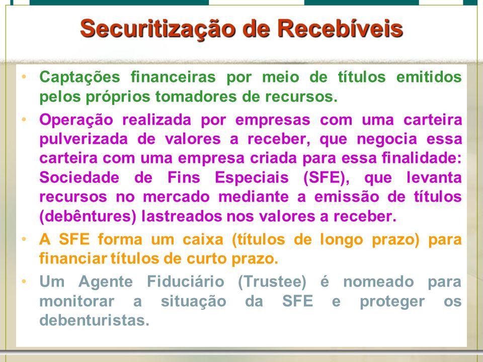 6/1/201440 Securitização de Recebíveis Captações financeiras por meio de títulos emitidos pelos próprios tomadores de recursos. Operação realizada por
