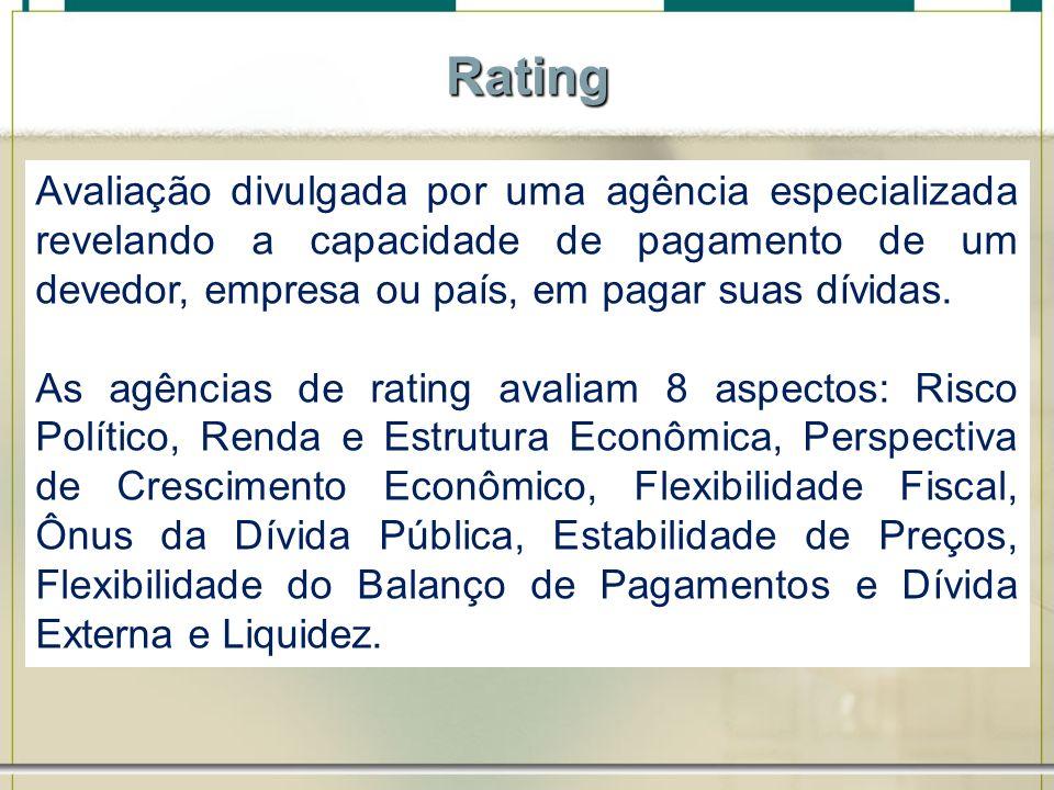 Rating Avaliação divulgada por uma agência especializada revelando a capacidade de pagamento de um devedor, empresa ou país, em pagar suas dívidas. As