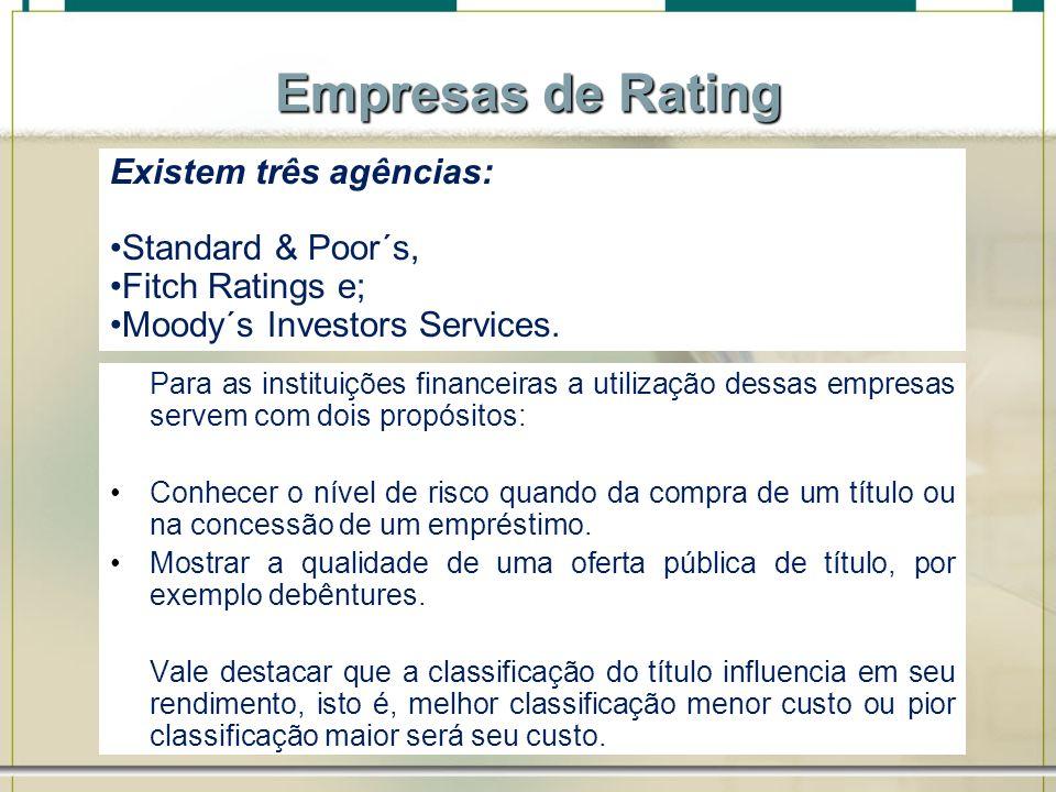 Para as instituições financeiras a utilização dessas empresas servem com dois propósitos: Conhecer o nível de risco quando da compra de um título ou n