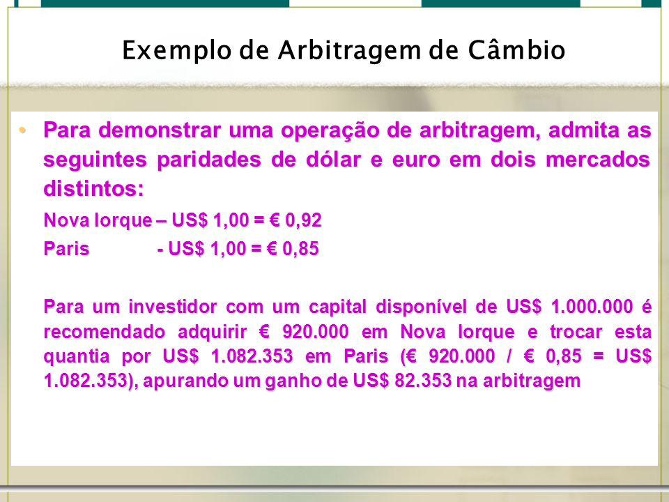 6/1/20146 Exemplo de Arbitragem de Câmbio Para demonstrar uma operação de arbitragem, admita as seguintes paridades de dólar e euro em dois mercados d