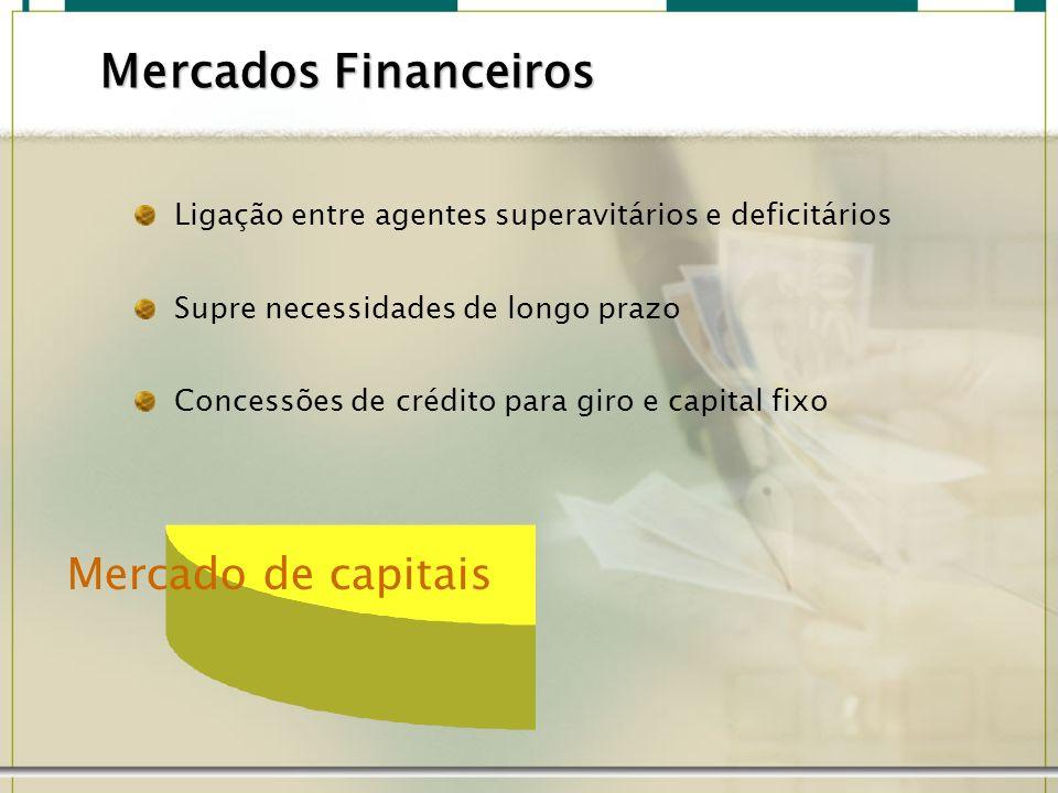 Mercado de capitais A finalidade do mercado de capitais é a de financiar as atividades produtivas e o capital de giro das empresas, por meio de recursos de médio e longo prazos.