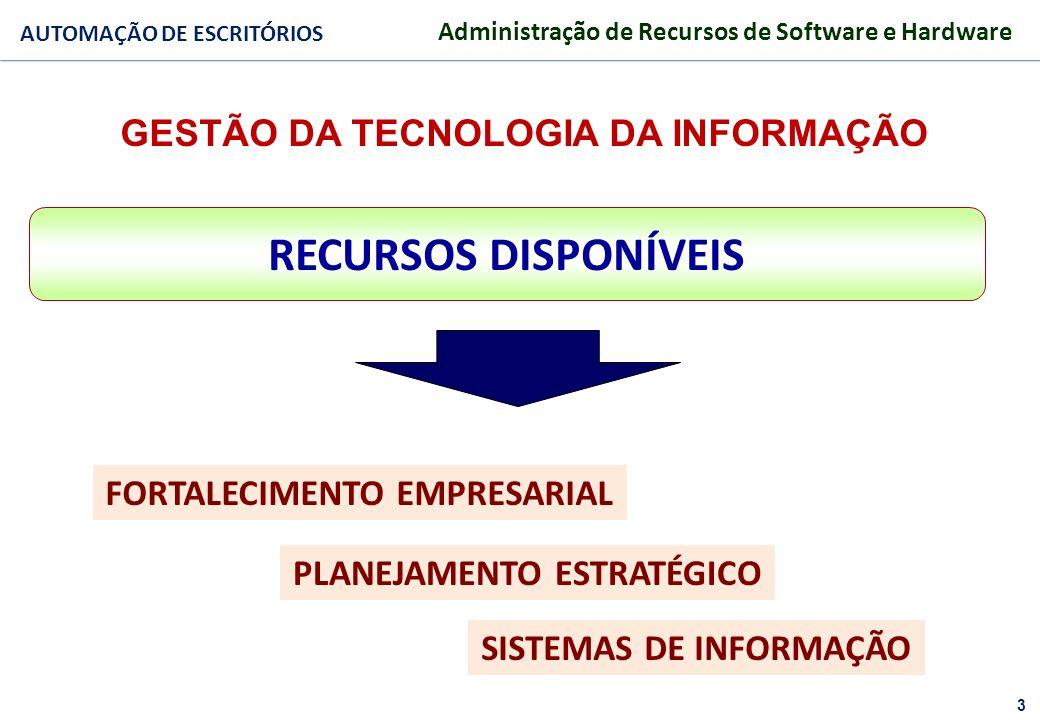 4 FACULDADE FABRAI ANHANGUERA – 2009 AUTOMAÇÃO DE ESCRITÓRIOS Administração de Recursos de Software e Hardware UNIDADE DE TECNOLOGIA DA INFORMAÇÃO ATENÇÃO PARA HARDWARE E SOFTWARE DESENVOLVIMENTO E A MELHORIA DOS SISTEMAS DE INFORMAÇÃO AUXILIAR A EMPRESA EM SEUS NEGÓCIOS, PROCESSOS E ATIVIDADES GESTÃO DA TECNOLOGIA DA INFORMAÇÃO