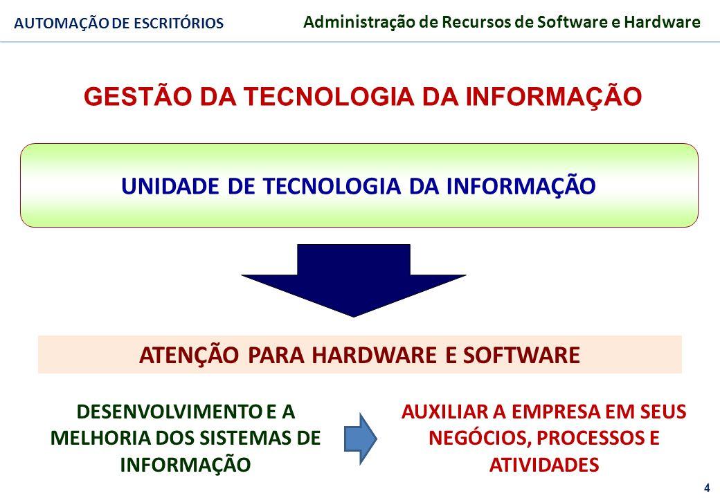 5 FACULDADE FABRAI ANHANGUERA – 2009 AUTOMAÇÃO DE ESCRITÓRIOS Administração de Recursos de Software e Hardware TECNOLOGIA DA INFORMAÇÃO TODO E QUALQUER DISPOSITIVO QUE TENHA CAPACIDADE PARA TRATAR DADOS E/OU INFORMAÇÕES, TANTO DE FORMA SISTÊMICA COMO ESPORÁDICA, QUER ESTEJA APLICADA AO PRODUTO, QUER ESTEJA APLICADA NO PROCESSO (CRUZ, 1998) CONCEITO DA TECNOLOGIA DA INFORMAÇÃO