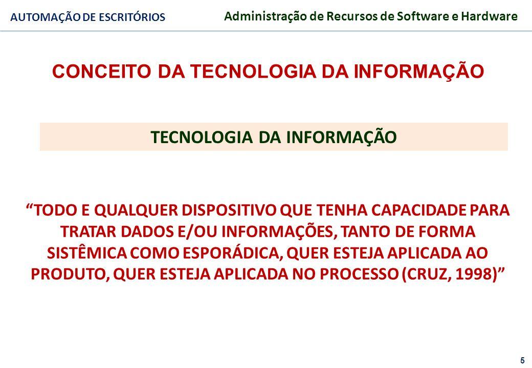 6 FACULDADE FABRAI ANHANGUERA – 2009 AUTOMAÇÃO DE ESCRITÓRIOS Administração de Recursos de Software e Hardware CONCEITO DA TECNOLOGIA DA INFORMAÇÃO