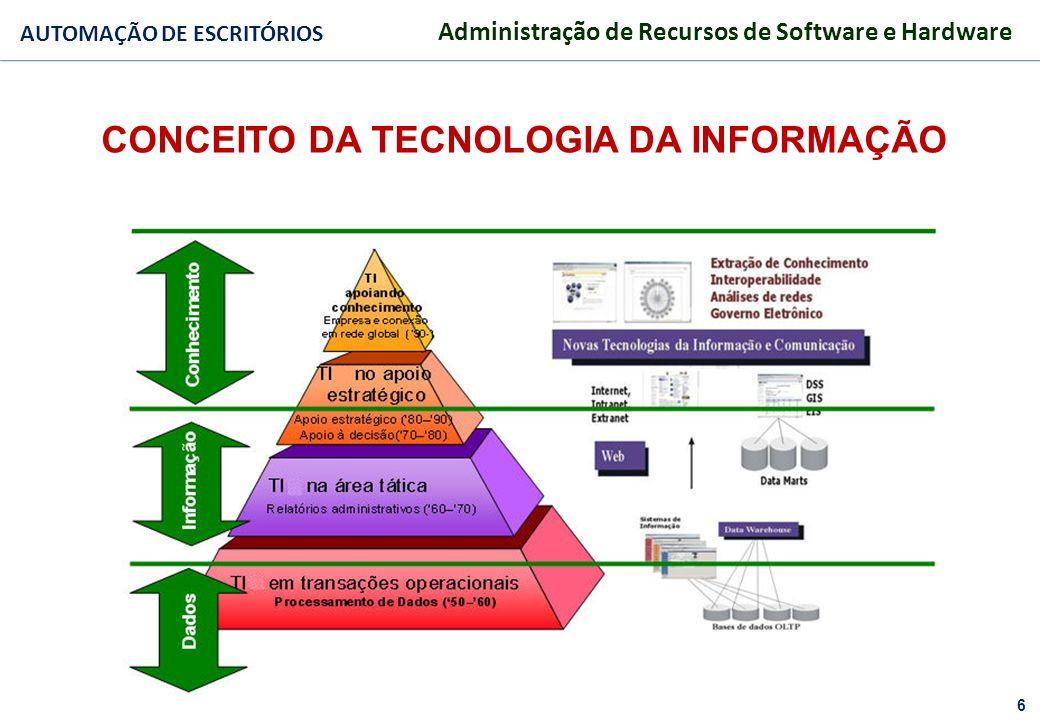 7 FACULDADE FABRAI ANHANGUERA – 2009 AUTOMAÇÃO DE ESCRITÓRIOS Administração de Recursos de Software e Hardware A TI ESTÁ FUNDAMENTADA NOS SEGUINTES COMPONENTES Hardware e seus dispositivos e periféricos COMPONENTES DA TECNOLOGIA DA INFORMAÇÃO Software e seus recursos Sistemas de Telecomunicações Gestão de Dados e Informações 1 2 3 4 Todos esses componentes interagem com o recurso humano Peopleware ou Humanware