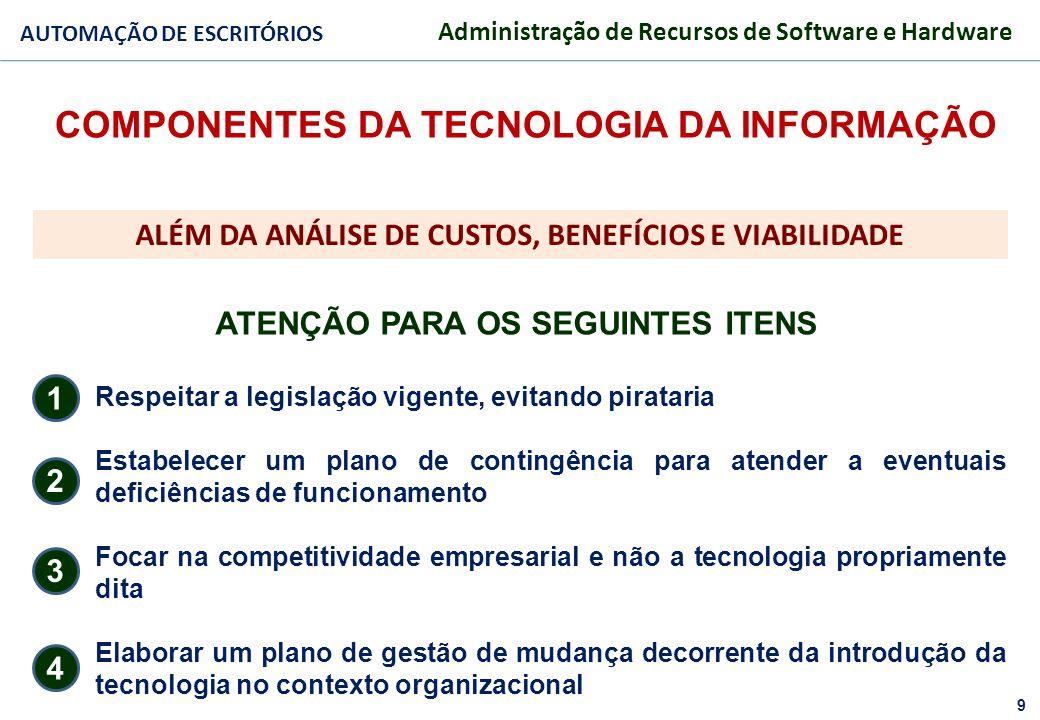 10 FACULDADE FABRAI ANHANGUERA – 2009 AUTOMAÇÃO DE ESCRITÓRIOS Administração de Recursos de Software e Hardware SÃO CONJUNTOS INTEGRADOS DE DISPOSITIVOS FÍSICOS, POSICIONADOS POR MECANISMOS DE PROCESSAMENTO QUE UTILIZAM ELETRÔNICA DIGITAL, USADOS PARA ENTRAR, PROCESSAR, ARMAZENAR E SAIR COM DADOS E INFORMAÇÃO HARDWARE E SEUS DISPOSITIVOS E PERIFÉRICOS CONCEITO