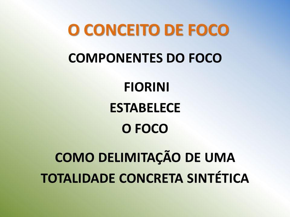 O CONCEITO DE FOCO COMPONENTES DO FOCO FIORINI ESTABELECE O FOCO COMO DELIMITAÇÃO DE UMA TOTALIDADE CONCRETA SINTÉTICA