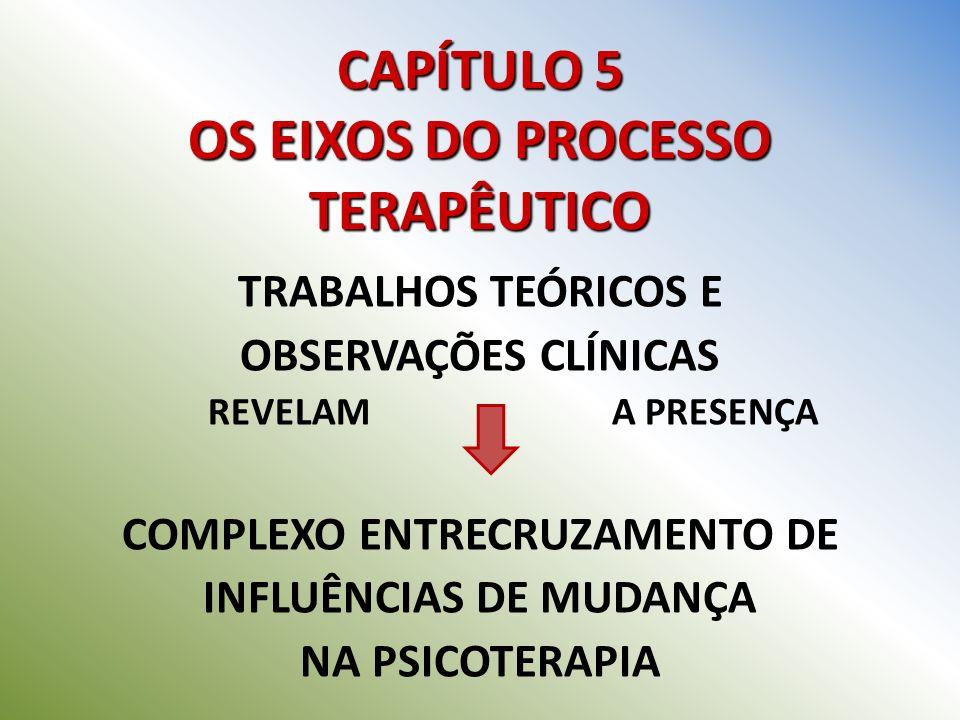 CAPÍTULO 5 OS EIXOS DO PROCESSO TERAPÊUTICO TRABALHOS TEÓRICOS E OBSERVAÇÕES CLÍNICAS REVELAM A PRESENÇA COMPLEXO ENTRECRUZAMENTO DE INFLUÊNCIAS DE MU