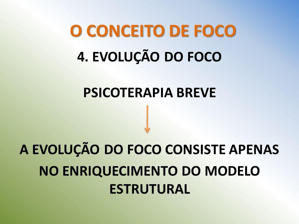 O CONCEITO DE FOCO 4. EVOLUÇÃO DO FOCO PSICOTERAPIA BREVE A EVOLUÇÃO DO FOCO CONSISTE APENAS NO ENRIQUECIMENTO DO MODELO ESTRUTURAL