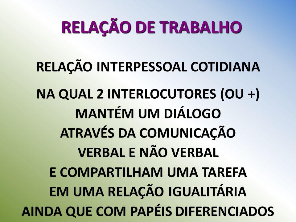RELAÇÃO DE TRABALHO RELAÇÃO INTERPESSOAL COTIDIANA NA QUAL 2 INTERLOCUTORES (OU +) MANTÉM UM DIÁLOGO ATRAVÉS DA COMUNICAÇÃO VERBAL E NÃO VERBAL E COMP