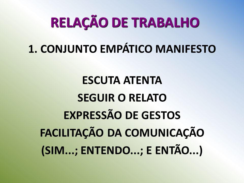 RELAÇÃO DE TRABALHO 1. CONJUNTO EMPÁTICO MANIFESTO ESCUTA ATENTA SEGUIR O RELATO EXPRESSÃO DE GESTOS FACILITAÇÃO DA COMUNICAÇÃO (SIM...; ENTENDO...; E