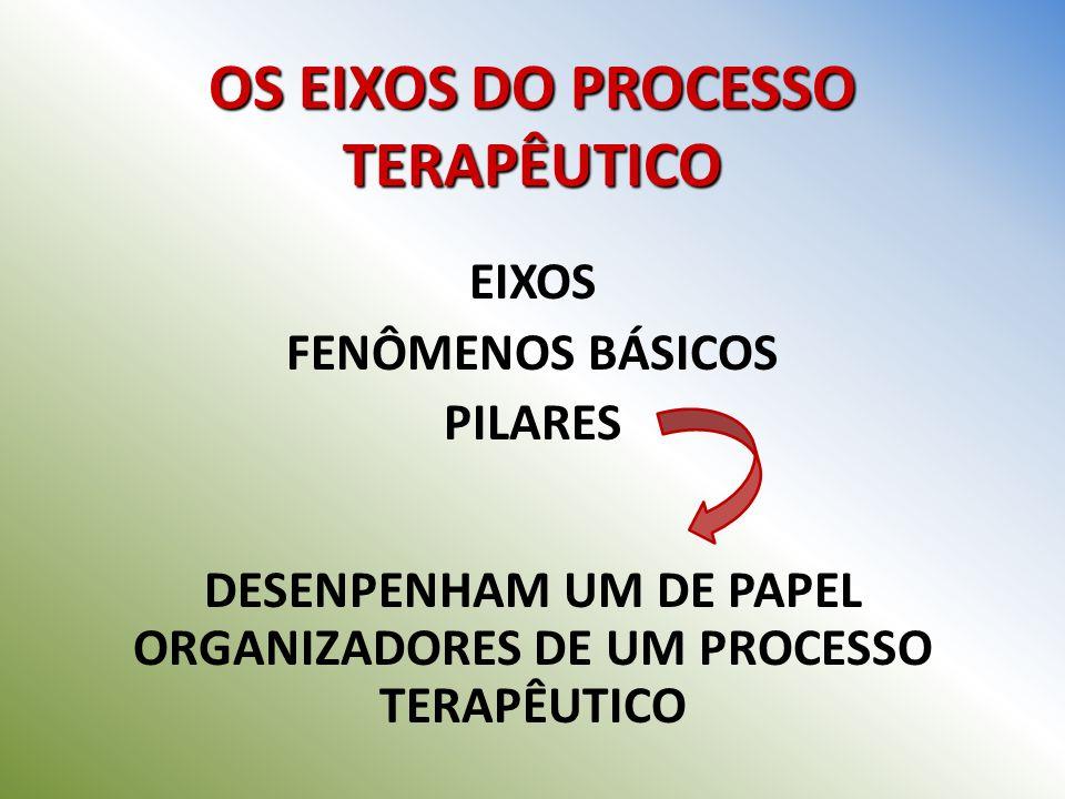 OS EIXOS DO PROCESSO TERAPÊUTICO FIORINI ENFATIZA 3 PILARES SOBRE OS QUAIS SE CONSTRÓI UM SISTEMA DE INFLUENCIA DE MUDANÇA:- ATIVAÇÃO EGÓICA ELABORAÇÃO DE UM FOCO RELAÇÃO DE TRABALHO ESTES PILARES CONSTITUEM UM TRIPÉ DE SUSTENTAÇÃO DO PROCESSO