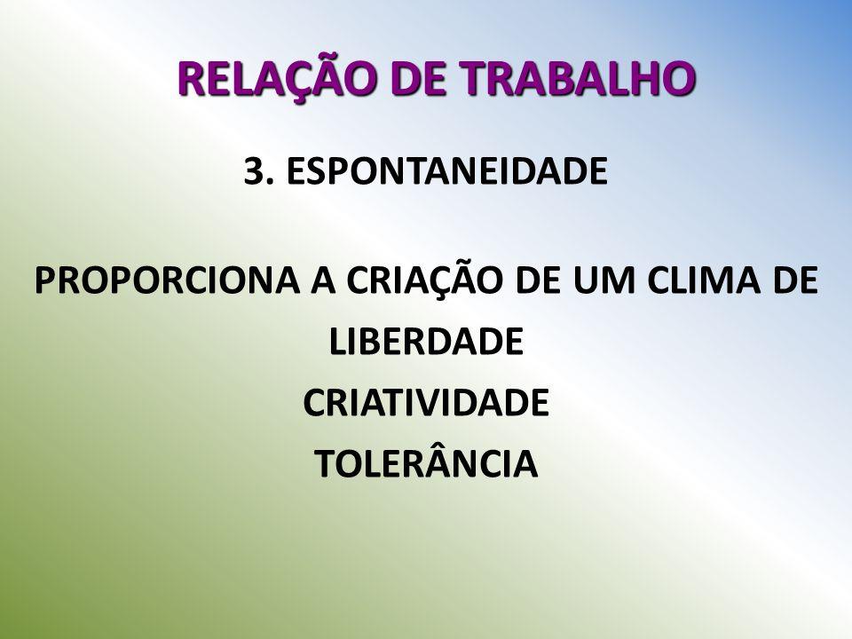 RELAÇÃO DE TRABALHO 3. ESPONTANEIDADE PROPORCIONA A CRIAÇÃO DE UM CLIMA DE LIBERDADE CRIATIVIDADE TOLERÂNCIA