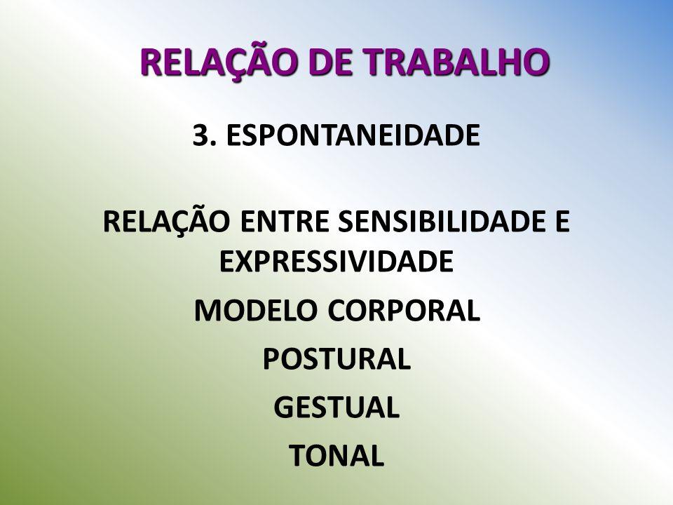 RELAÇÃO DE TRABALHO 3. ESPONTANEIDADE RELAÇÃO ENTRE SENSIBILIDADE E EXPRESSIVIDADE MODELO CORPORAL POSTURAL GESTUAL TONAL