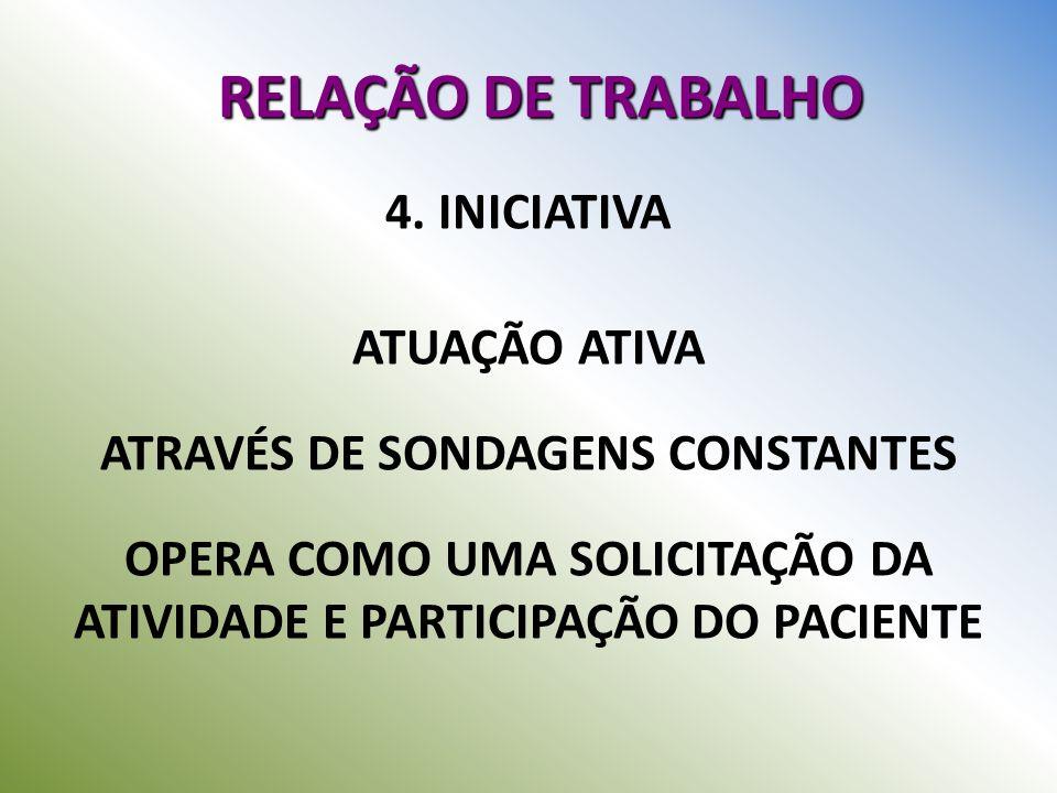 RELAÇÃO DE TRABALHO 4. INICIATIVA ATUAÇÃO ATIVA ATRAVÉS DE SONDAGENS CONSTANTES OPERA COMO UMA SOLICITAÇÃO DA ATIVIDADE E PARTICIPAÇÃO DO PACIENTE