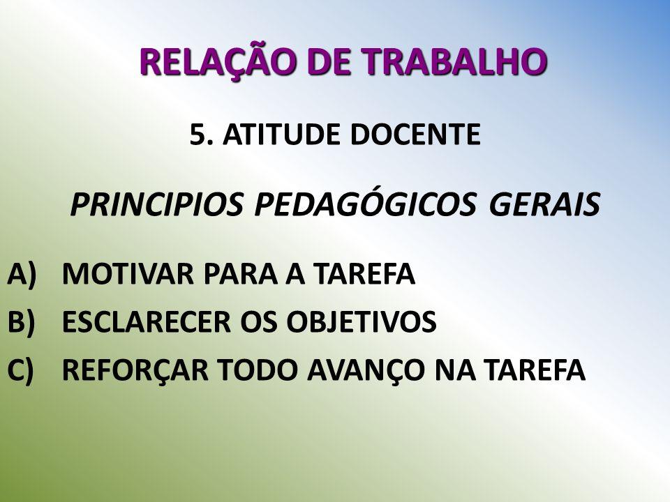 RELAÇÃO DE TRABALHO 5. ATITUDE DOCENTE PRINCIPIOS PEDAGÓGICOS GERAIS A)MOTIVAR PARA A TAREFA B)ESCLARECER OS OBJETIVOS C)REFORÇAR TODO AVANÇO NA TAREF