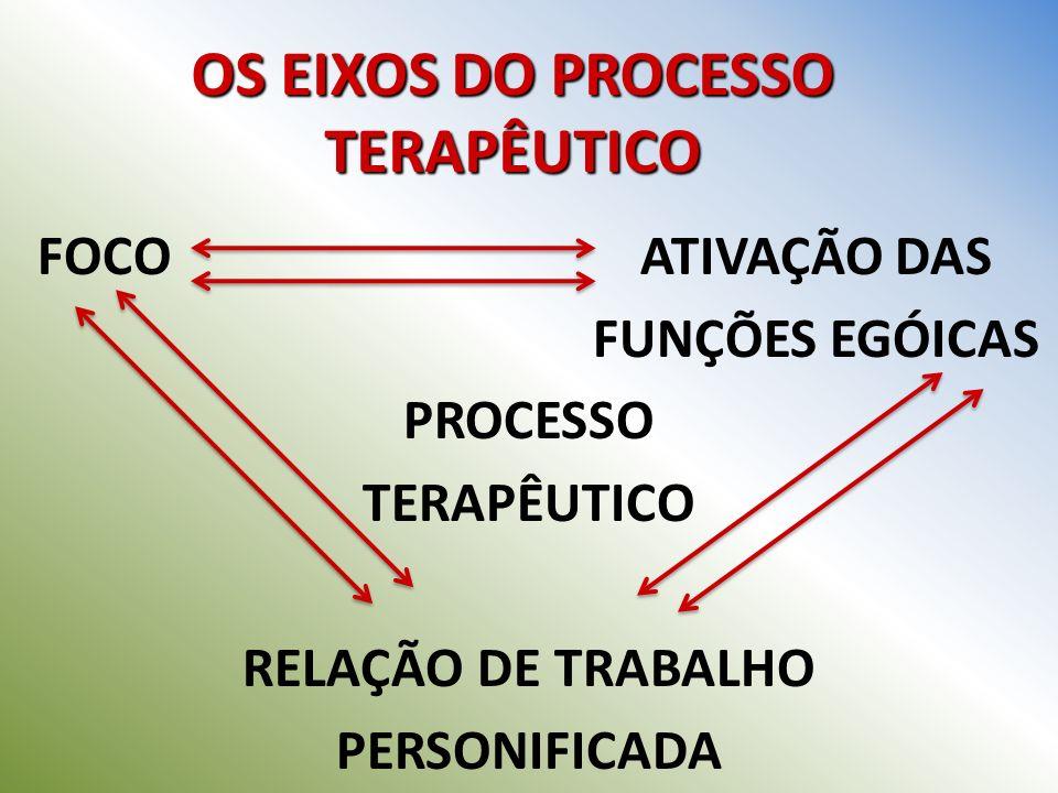 OS EIXOS DO PROCESSO TERAPÊUTICO EIXOS DO PROCESSO TERAPÊUTICO PRODUZIR NO PACIENTE ATIVAÇÃO DE SUAS FUNÇÕES EGÓICAS UMA ATIVAÇÃO DE SUAS FUNÇÕES EGÓICAS POR MEIO DAS QUAIS TORNE POSSÍVEL ELABORAR DE MODO FOCALIZADO A PROBLEMÁTICA INSERIDA NUMA SITUAÇÃO VITAL ESPECÍFICA
