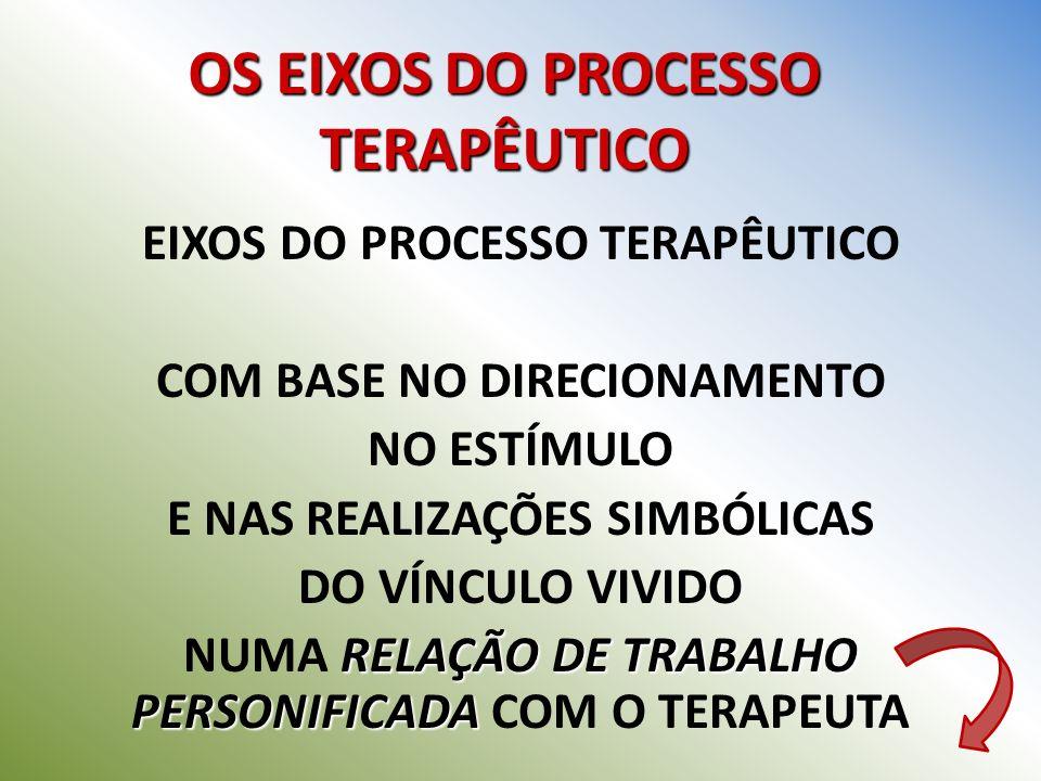 OS EIXOS DO PROCESSO TERAPÊUTICO EIXOS DO PROCESSO TERAPÊUTICO ATIVAÇÃO COM A CORRELATIVA ATIVAÇÃO DAS FUNÇÕES EGÓICAS DAS FUNÇÕES EGÓICAS DESTE ÚLTIMO.
