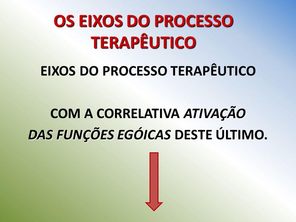 OS EIXOS DO PROCESSO TERAPÊUTICO FOCO ATIVAÇÃO DAS FUNÇÕES EGÓICAS PROCESSO TERAPÊUTICO RELAÇÃO DE TRABALHO PERSONIFICADA