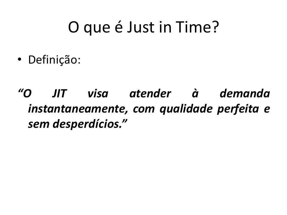 O que é Just in Time? Disciplina; Produtividade; Desperdícios; Eficaz; Equipe; Simplificação.