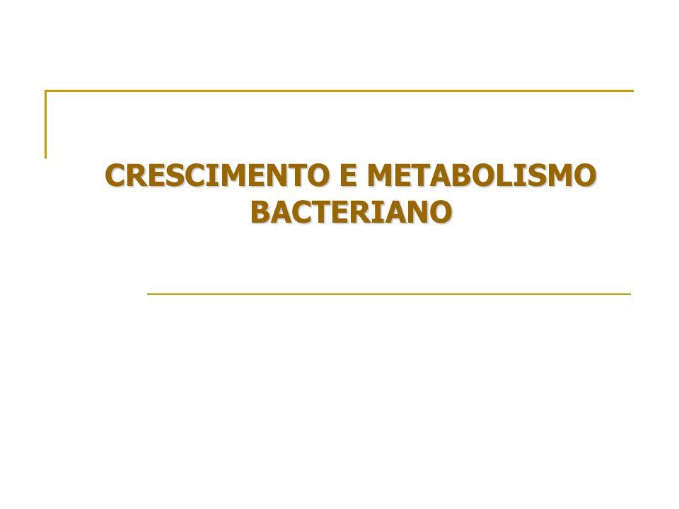 CRESCIMENTO E METABOLISMO BACTERIANO