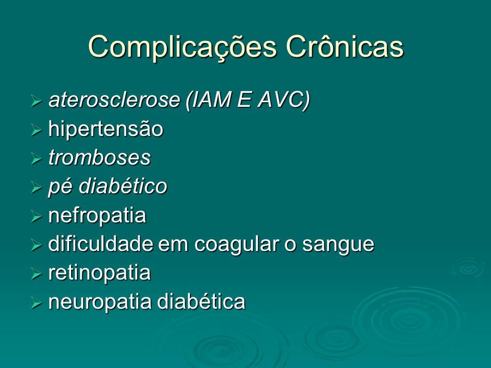 Complicações Crônicas aterosclerose (IAM E AVC) aterosclerose (IAM E AVC) hipertensão hipertensão tromboses tromboses pé diabético pé diabético nefrop