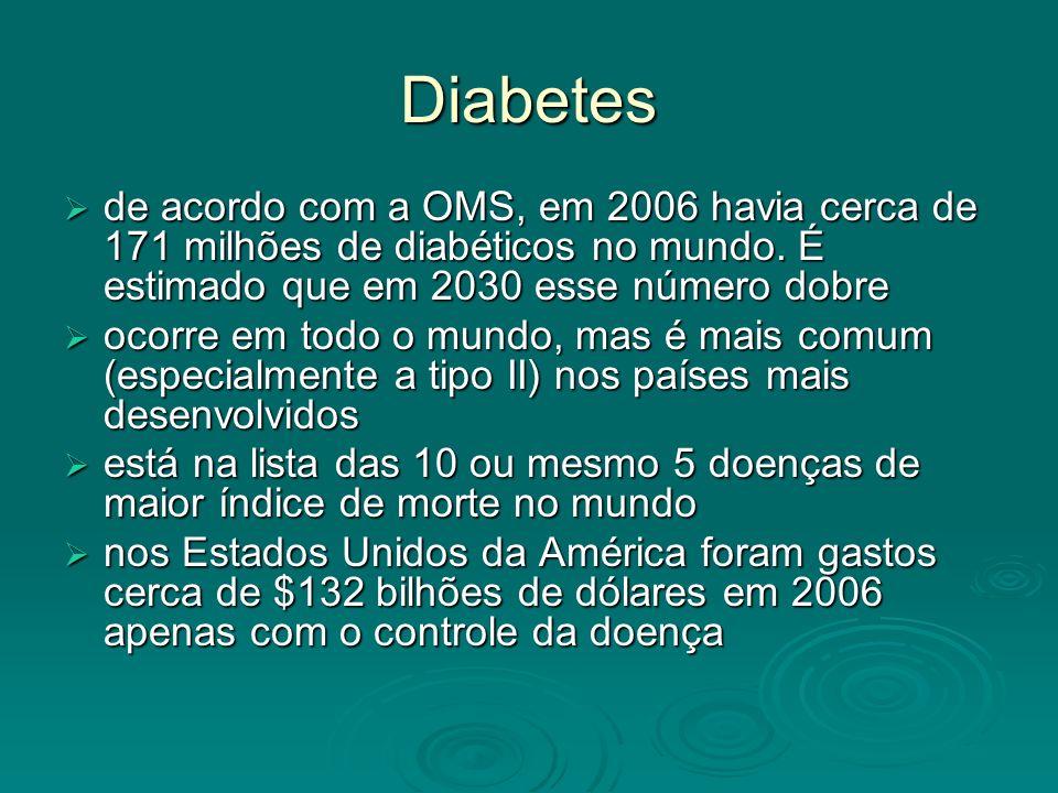 Diabetes de acordo com a OMS, em 2006 havia cerca de 171 milhões de diabéticos no mundo. É estimado que em 2030 esse número dobre de acordo com a OMS,