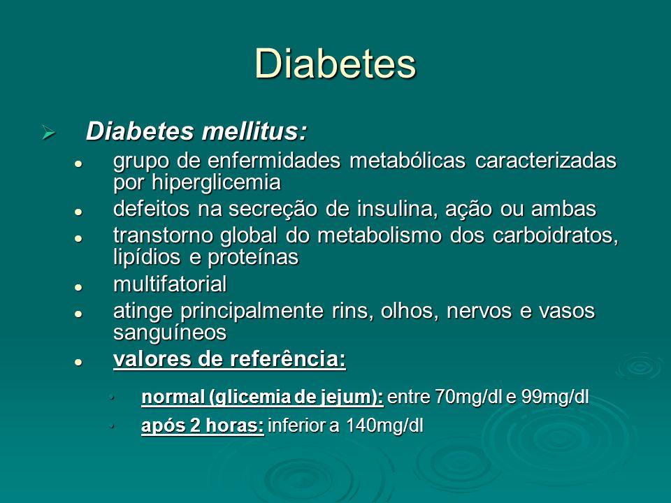 História Areteu da Capadócia (séc II d.C.) Areteu da Capadócia (séc II d.C.) Diabetes = Sifão (polidipsia e poliúria) Diabetes = Sifão (polidipsia e poliúria) Thomas Willis (1679) Thomas Willis (1679) Diabetes mellitus (sabor de mel) Diabetes mellitus (sabor de mel)
