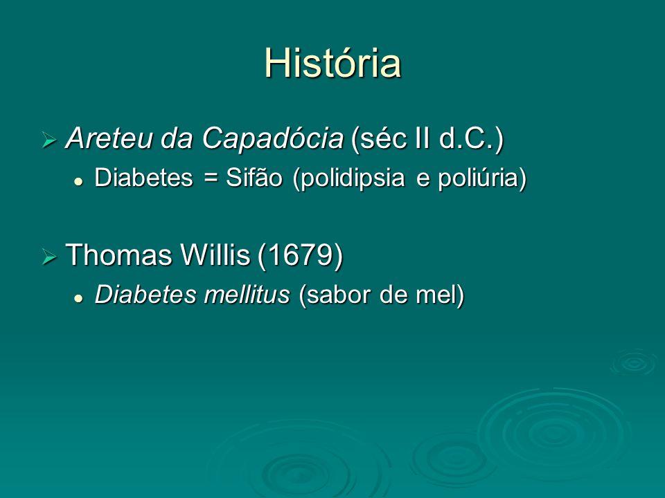 História Areteu da Capadócia (séc II d.C.) Areteu da Capadócia (séc II d.C.) Diabetes = Sifão (polidipsia e poliúria) Diabetes = Sifão (polidipsia e p