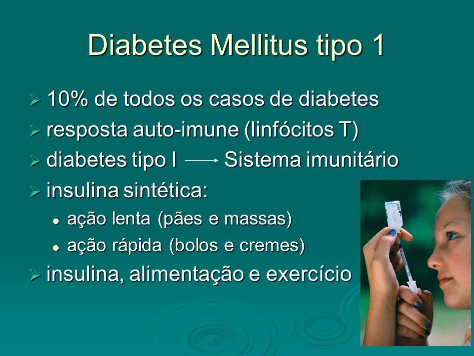 Diabetes Mellitus tipo 1 10% de todos os casos de diabetes 10% de todos os casos de diabetes resposta auto-imune (linfócitos T) resposta auto-imune (l