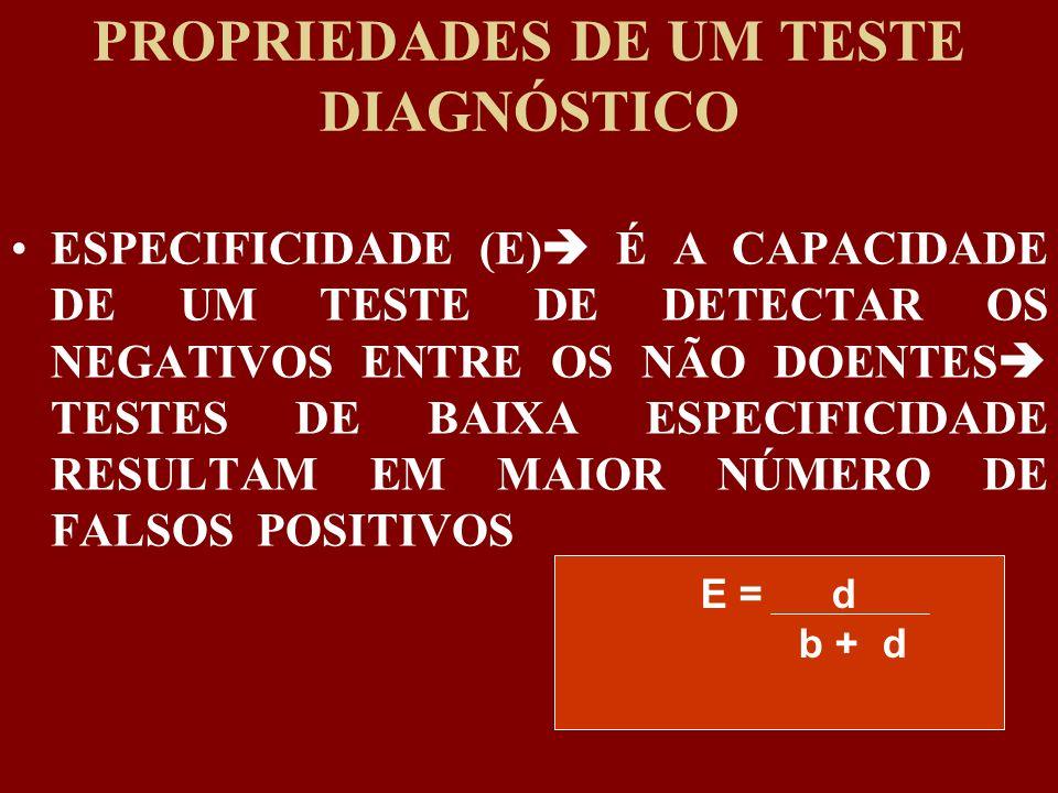 PROPRIEDADES DE UM TESTE DIAGNÓSTICO ESPECIFICIDADE (E) É A CAPACIDADE DE UM TESTE DE DETECTAR OS NEGATIVOS ENTRE OS NÃO DOENTES TESTES DE BAIXA ESPEC