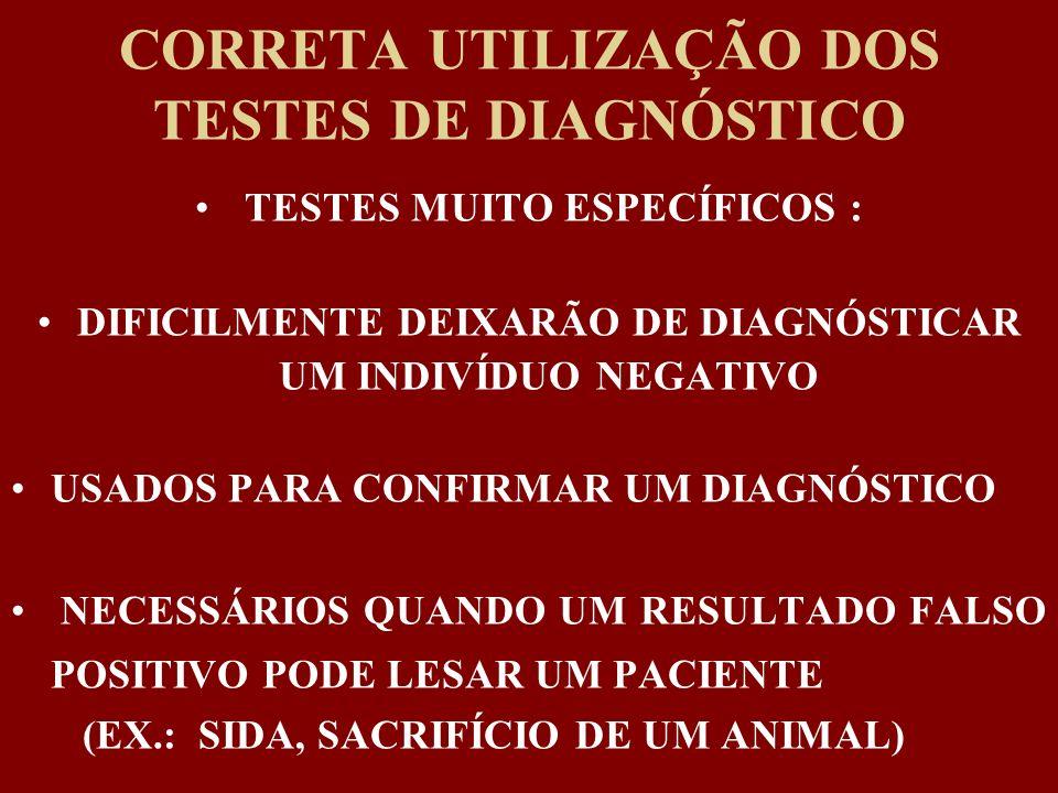CORRETA UTILIZAÇÃO DOS TESTES DE DIAGNÓSTICO TESTES MUITO ESPECÍFICOS : DIFICILMENTE DEIXARÃO DE DIAGNÓSTICAR UM INDIVÍDUO NEGATIVO USADOS PARA CONFIR