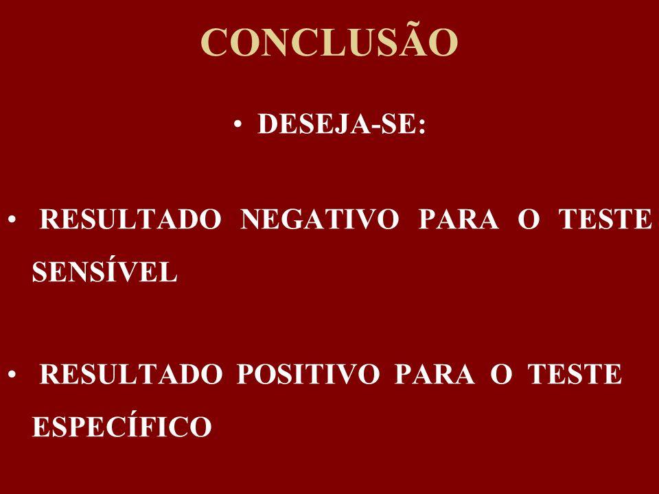 CONCLUSÃO DESEJA-SE: RESULTADO NEGATIVO PARA O TESTE SENSÍVEL RESULTADO POSITIVO PARA O TESTE ESPECÍFICO