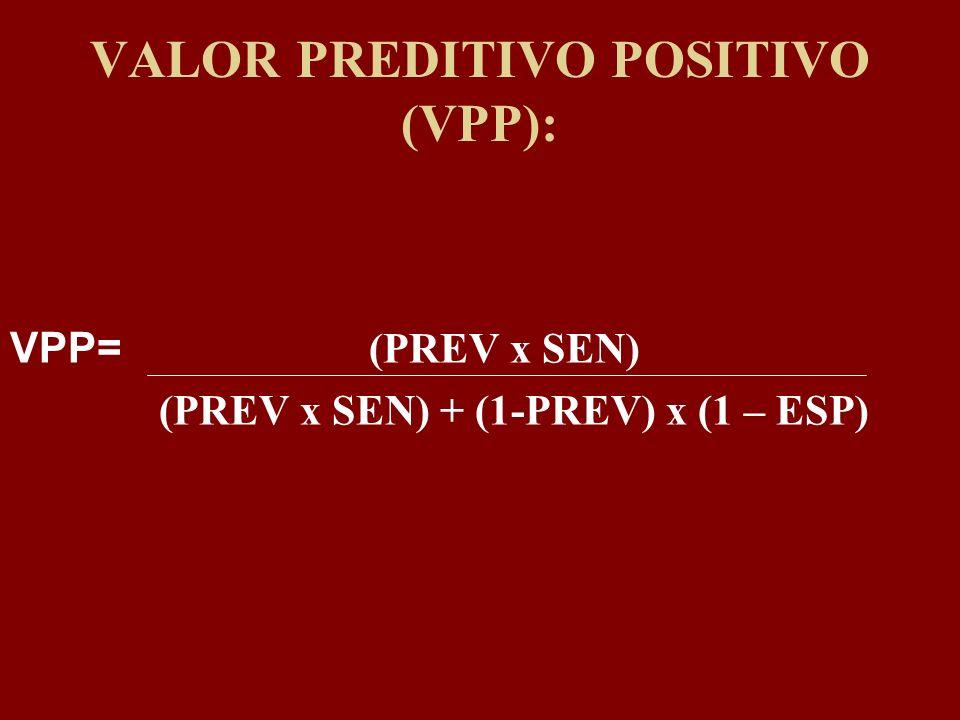 VALOR PREDITIVO POSITIVO (VPP): VPP= (PREV x SEN) (PREV x SEN) + (1-PREV) x (1 – ESP)