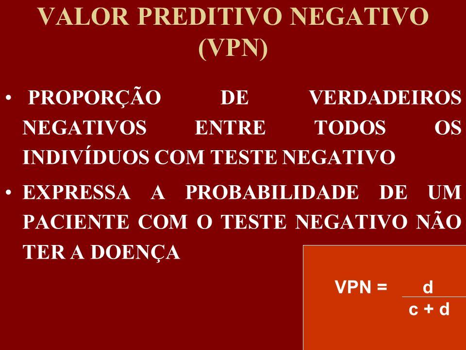 VALOR PREDITIVO NEGATIVO (VPN) PROPORÇÃO DE VERDADEIROS NEGATIVOS ENTRE TODOS OS INDIVÍDUOS COM TESTE NEGATIVO EXPRESSA A PROBABILIDADE DE UM PACIENTE