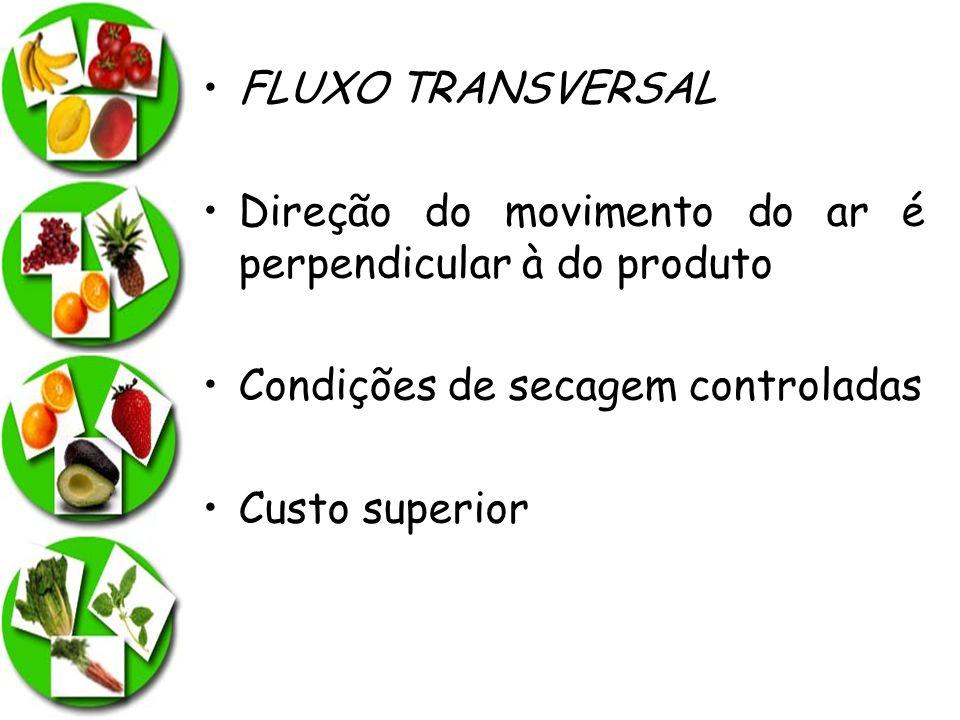 FLUXO TRANSVERSAL Direção do movimento do ar é perpendicular à do produto Condições de secagem controladas Custo superior