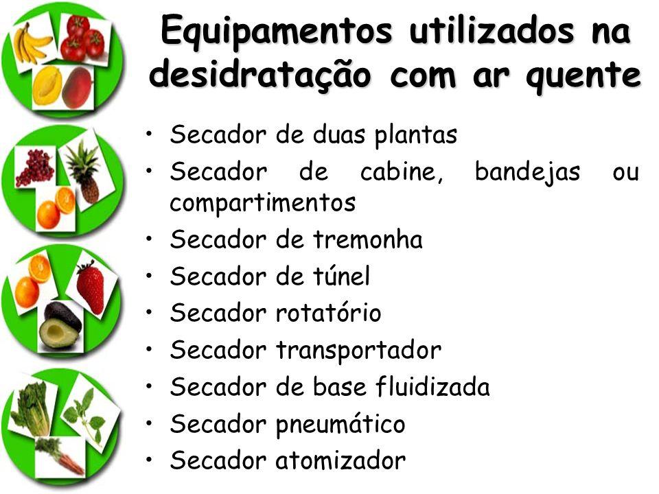 Equipamentos utilizados na desidratação com ar quente Secador de duas plantas Secador de cabine, bandejas ou compartimentos Secador de tremonha Secado