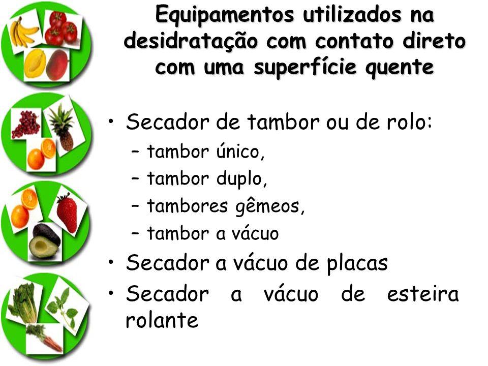 Equipamentos utilizados na desidratação com contato direto com uma superfície quente Secador de tambor ou de rolo: –tambor único, –tambor duplo, –tamb