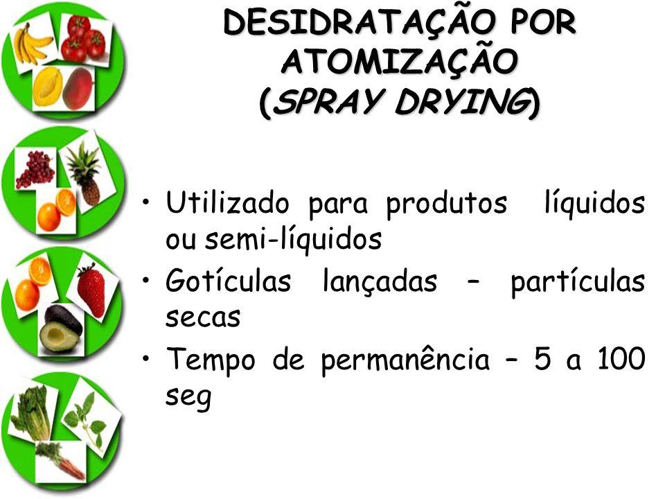 DESIDRATAÇÃO POR ATOMIZAÇÃO (SPRAY DRYING) Utilizado para produtos líquidos ou semi-líquidos Gotículas lançadas – partículas secas Tempo de permanênci