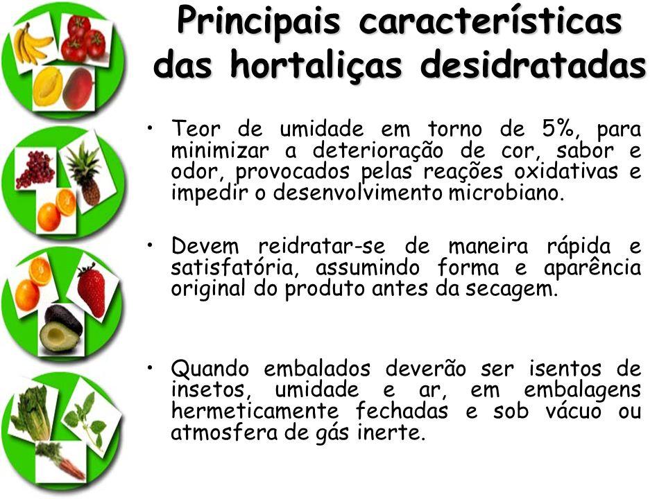 Principais características das hortaliças desidratadas Teor de umidade em torno de 5%, para minimizar a deterioração de cor, sabor e odor, provocados