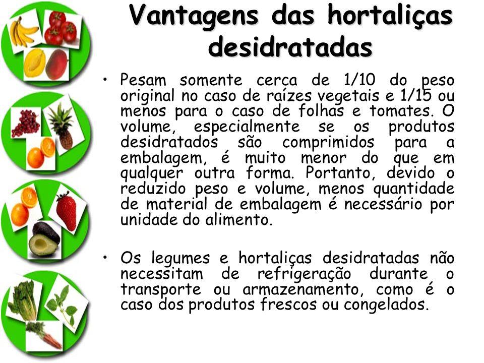 Vantagens das hortaliças desidratadas Pesam somente cerca de 1/10 do peso original no caso de raízes vegetais e 1/15 ou menos para o caso de folhas e