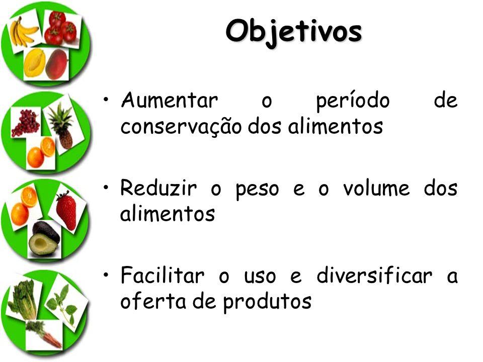 Objetivos Aumentar o período de conservação dos alimentos Reduzir o peso e o volume dos alimentos Facilitar o uso e diversificar a oferta de produtos