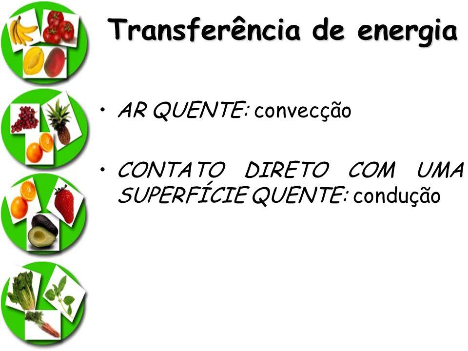 Transferência de energia AR QUENTE: convecção CONTATO DIRETO COM UMA SUPERFÍCIE QUENTE: condução