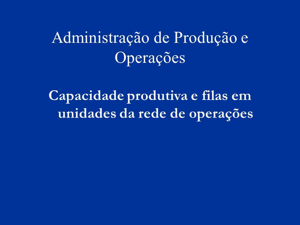 Administração de Produção e Operações Capacidade produtiva e filas em unidades da rede de operações